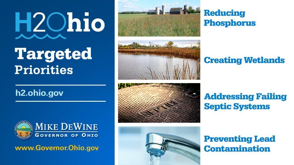 H2Ohio Targeted Priorities